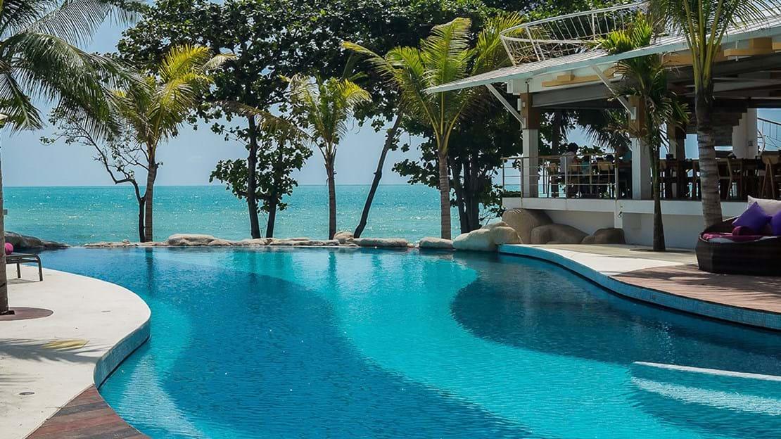 Thailand kort med seværdigheder - Check Point Travel